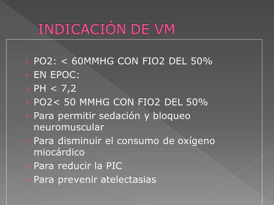 INDICACIÓN DE VM PO2: < 60MMHG CON FIO2 DEL 50% EN EPOC: