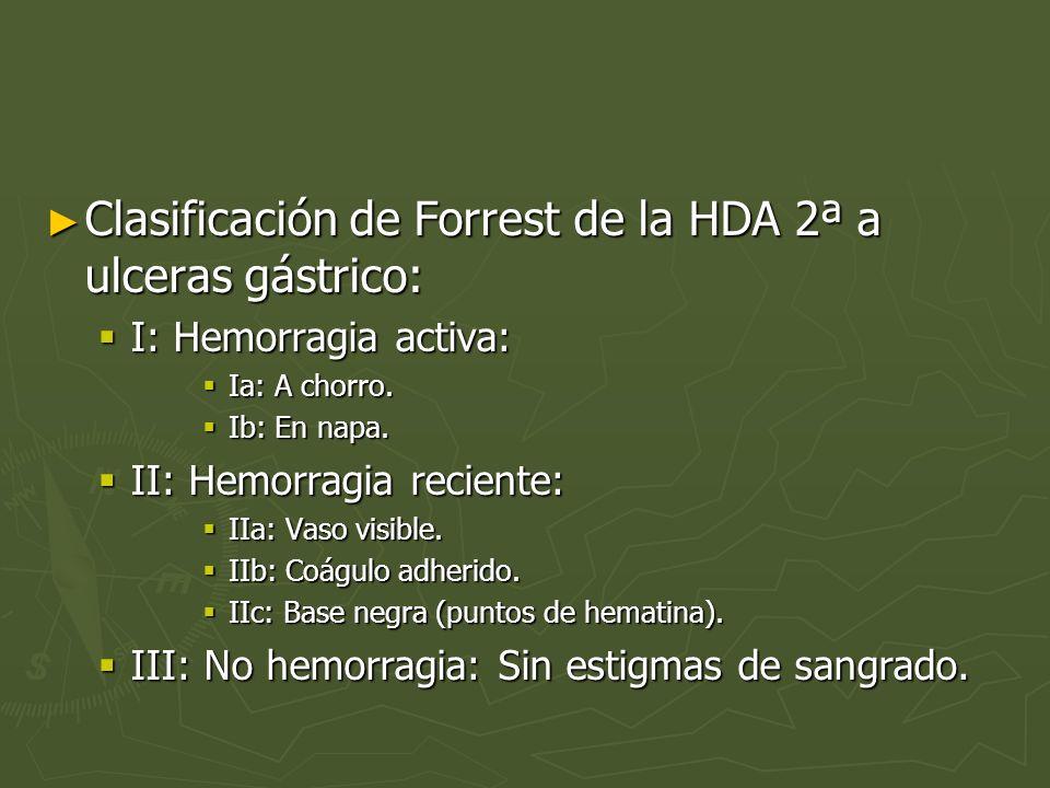 Clasificación de Forrest de la HDA 2ª a ulceras gástrico:
