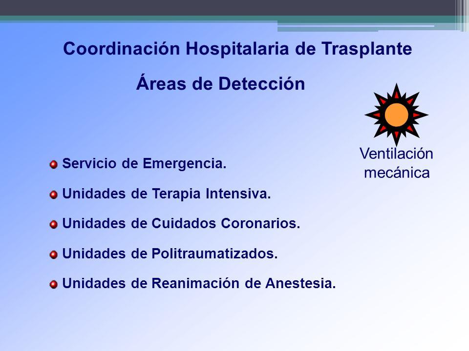 Coordinación Hospitalaria de Trasplante