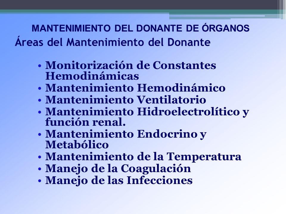 Áreas del Mantenimiento del Donante
