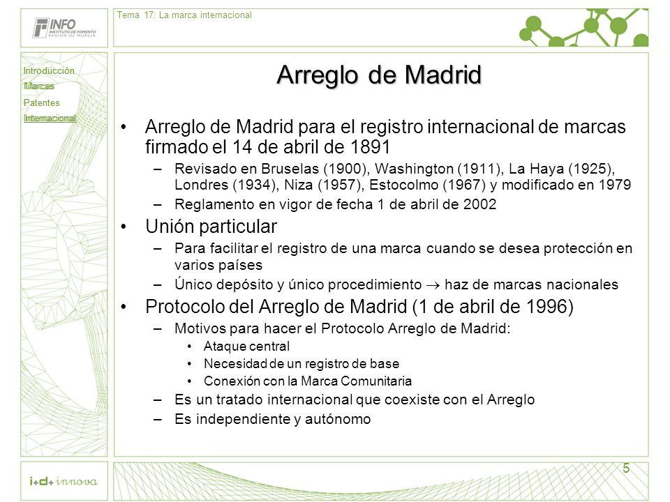 Tema 17: La marca internacional