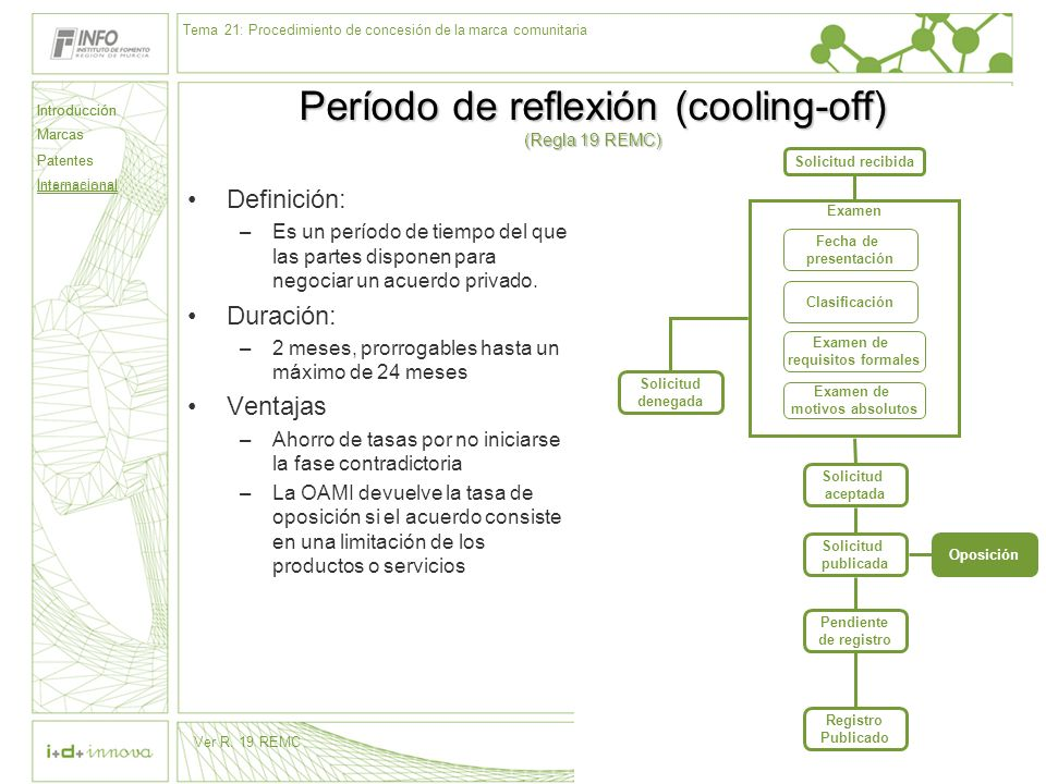 Período de reflexión (cooling-off) (Regla 19 REMC)
