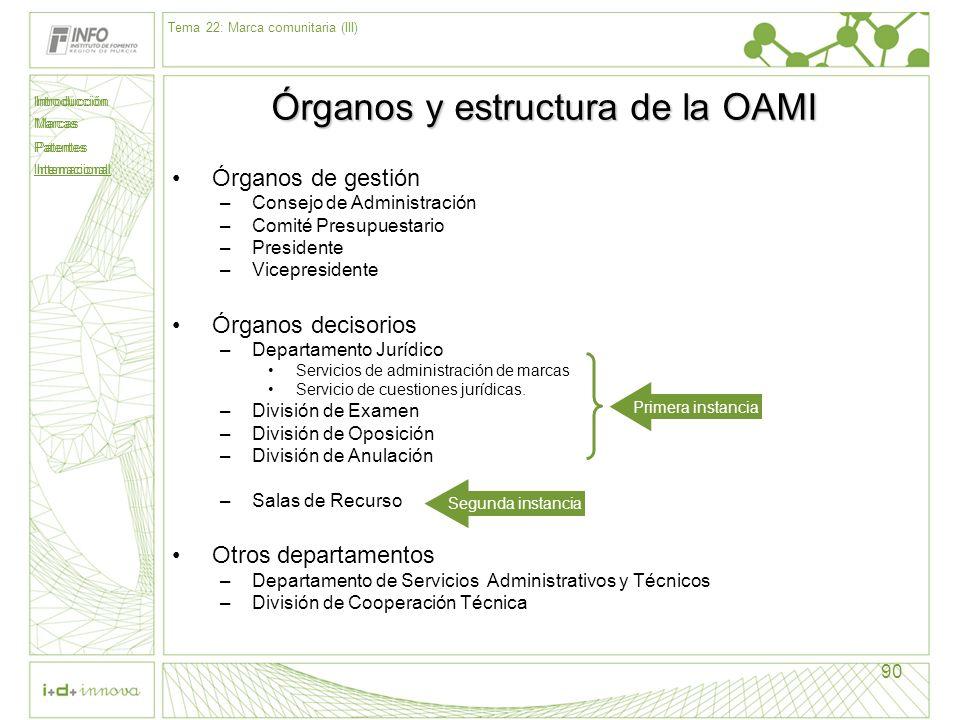 Órganos y estructura de la OAMI