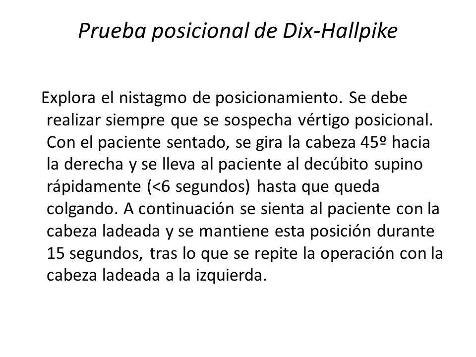 Prueba posicional de Dix-Hallpike