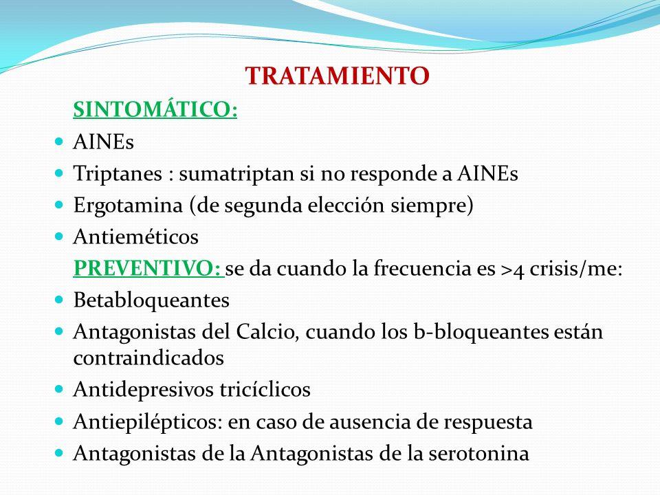 TRATAMIENTO SINTOMÁTICO: AINEs