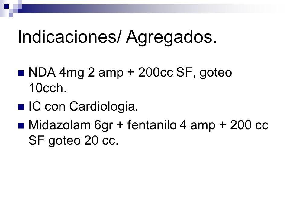Indicaciones/ Agregados.