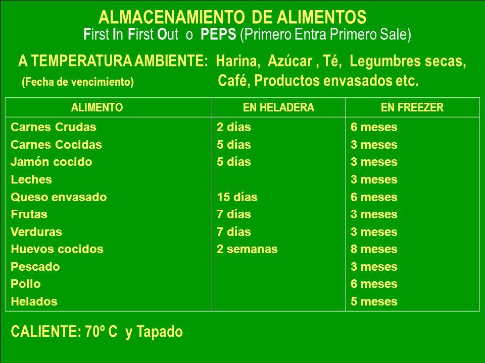 ALMACENAMIENTO DE ALIMENTOS