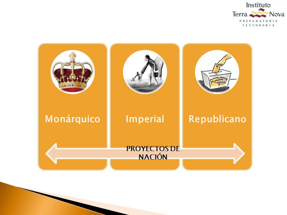 Monárquico Imperial Republicano PROYECTOS DE NACIÓN