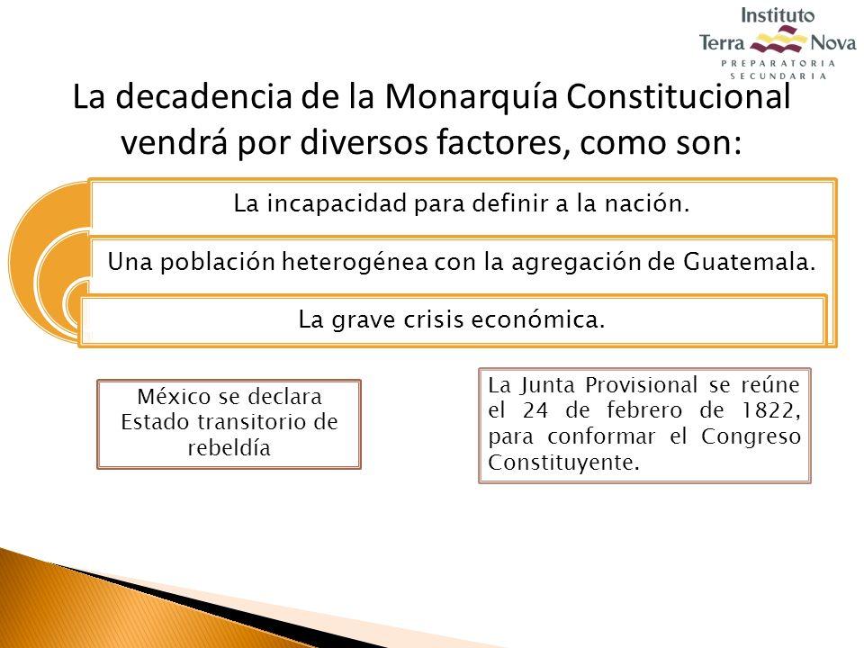 La decadencia de la Monarquía Constitucional vendrá por diversos factores, como son: