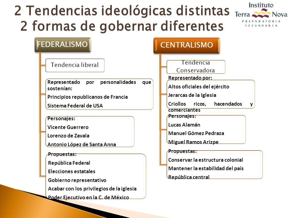 2 Tendencias ideológicas distintas 2 formas de gobernar diferentes