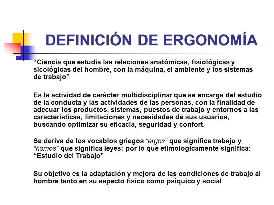 Introducci n a la ergonomia ppt video online descargar for Ergonomia en el puesto de trabajo