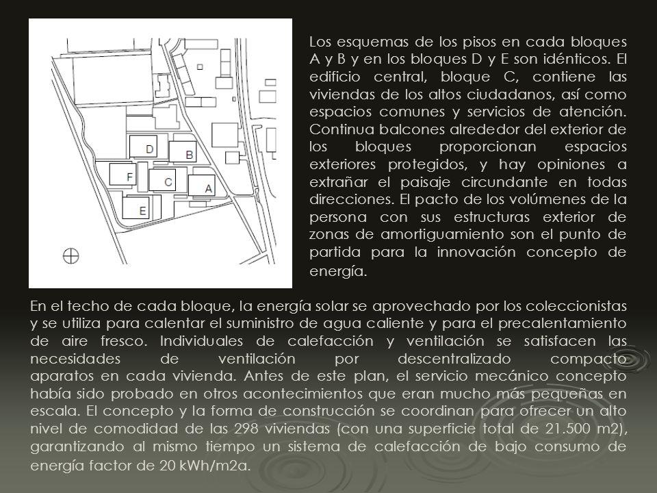 Los esquemas de los pisos en cada bloques A y B y en los bloques D y E son idénticos. El edificio central, bloque C, contiene las viviendas de los altos ciudadanos, así como espacios comunes y servicios de atención. Continua balcones alrededor del exterior de los bloques proporcionan espacios exteriores protegidos, y hay opiniones a extrañar el paisaje circundante en todas direcciones. El pacto de los volúmenes de la persona con sus estructuras exterior de zonas de amortiguamiento son el punto de partida para la innovación concepto de energía.