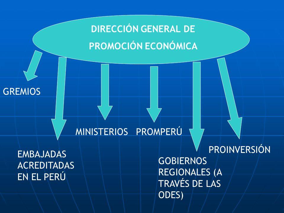 Relaciones exteriores ppt descargar for Legalizaciones ministerio del interior