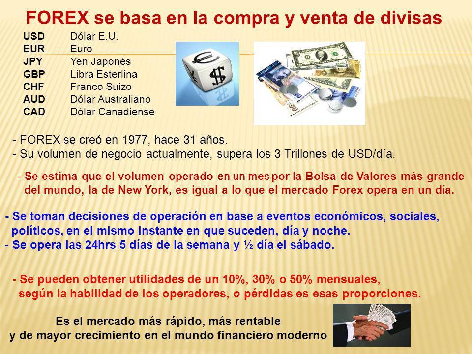 FOREX se basa en la compra y venta de divisas