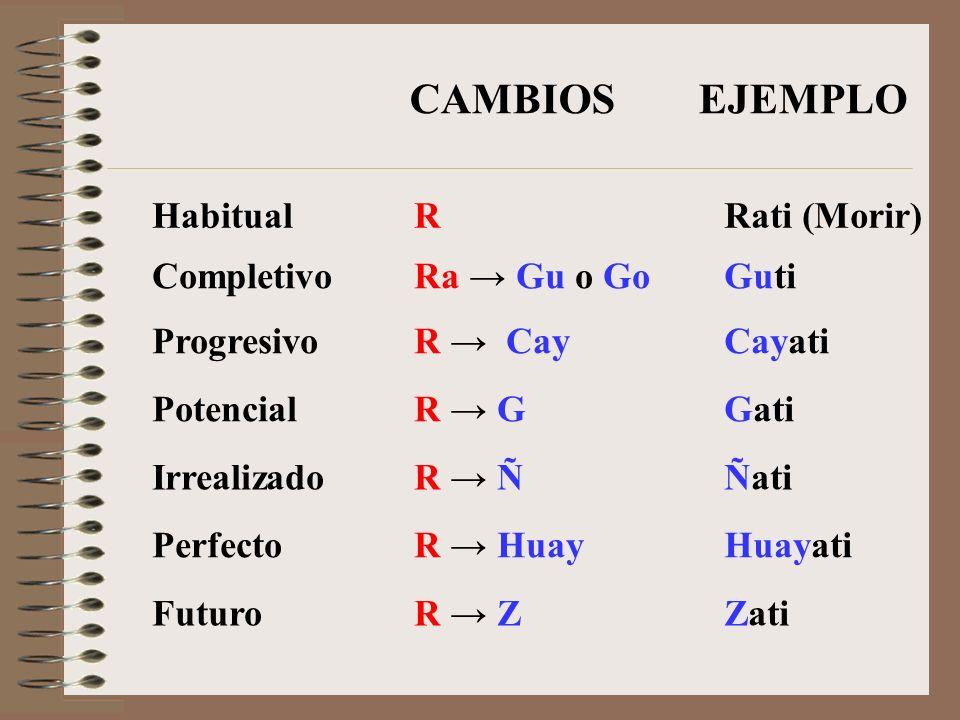 CAMBIOS EJEMPLO Habitual R Rati (Morir) Completivo Ra → Gu o Go Guti