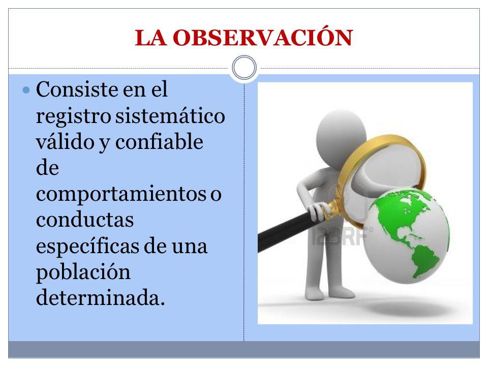 LA OBSERVACIÓN Consiste en el registro sistemático válido y confiable de comportamientos o conductas específicas de una población determinada.