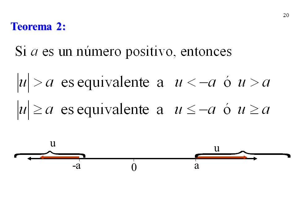 Teorema 2: u u -a a