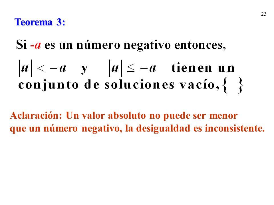 Teorema 3: Aclaración: Un valor absoluto no puede ser menor.