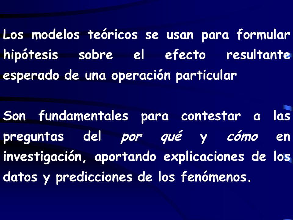 Los modelos teóricos se usan para formular hipótesis sobre el efecto resultante esperado de una operación particular