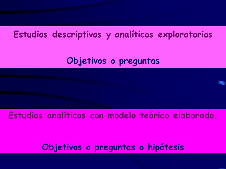 Estudios descriptivos y analíticos exploratorios