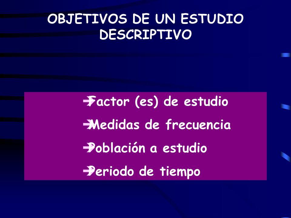 OBJETIVOS DE UN ESTUDIO DESCRIPTIVO