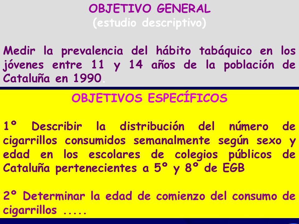(estudio descriptivo) OBJETIVOS ESPECÍFICOS