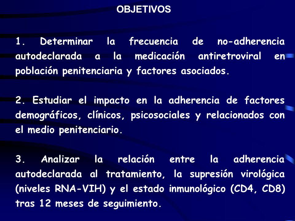 OBJETIVOS 1. Determinar la frecuencia de no-adherencia autodeclarada a la medicación antiretroviral en población penitenciaria y factores asociados.