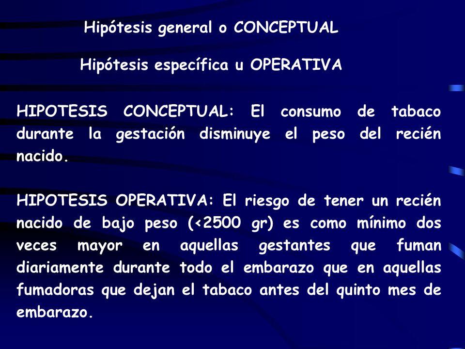 Hipótesis general o CONCEPTUAL Hipótesis específica u OPERATIVA