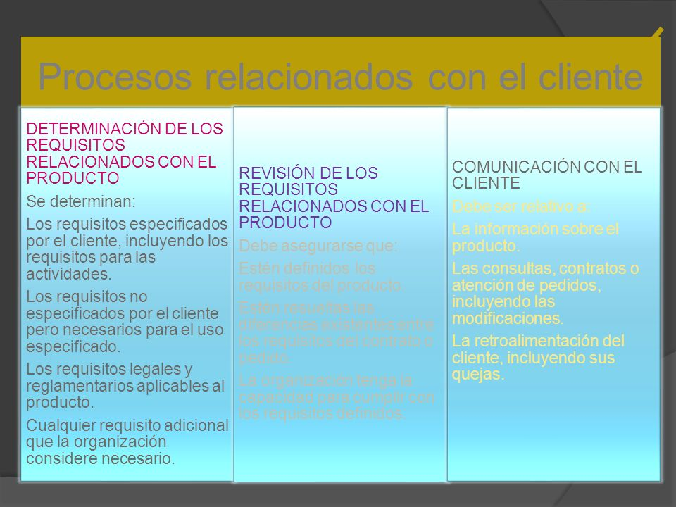 Procesos relacionados con el cliente