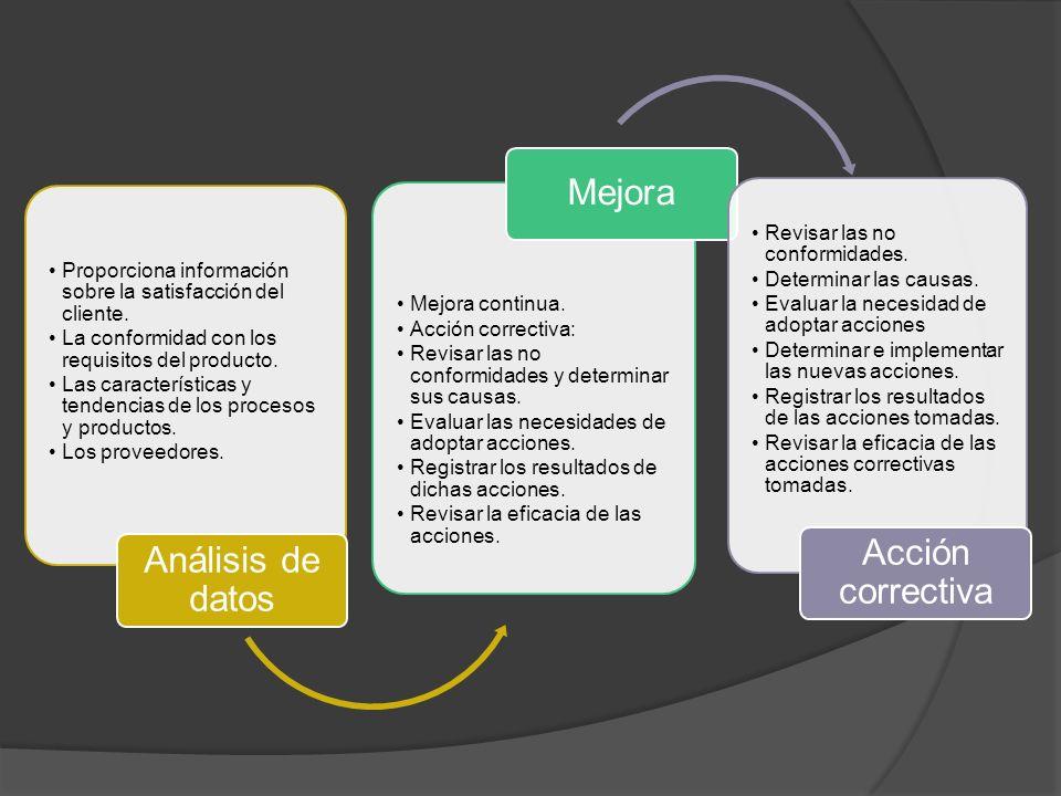 Proporciona información sobre la satisfacción del cliente.