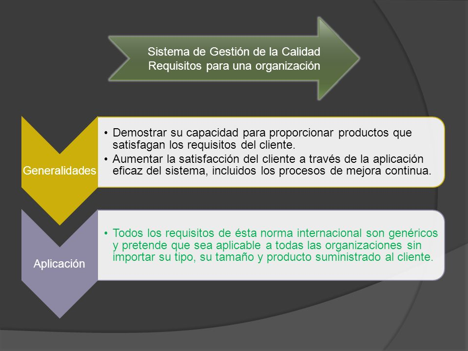 Sistema de Gestión de la Calidad Requisitos para una organización
