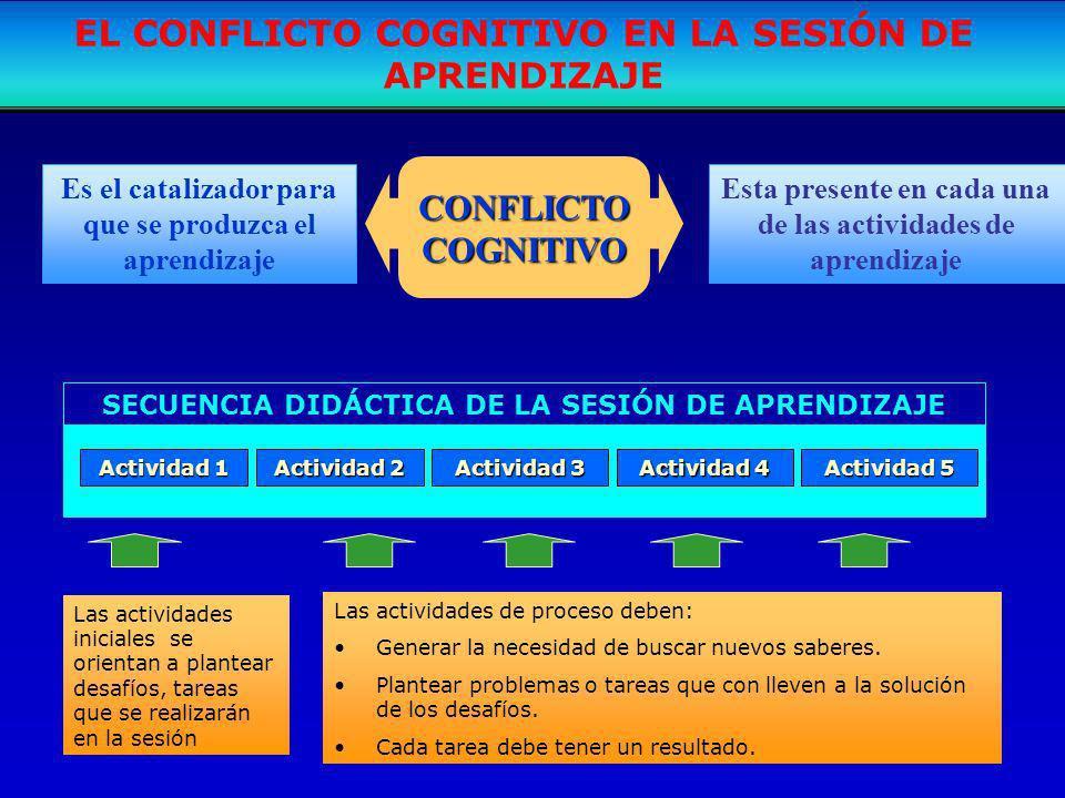 EL CONFLICTO COGNITIVO EN LA SESIÓN DE APRENDIZAJE