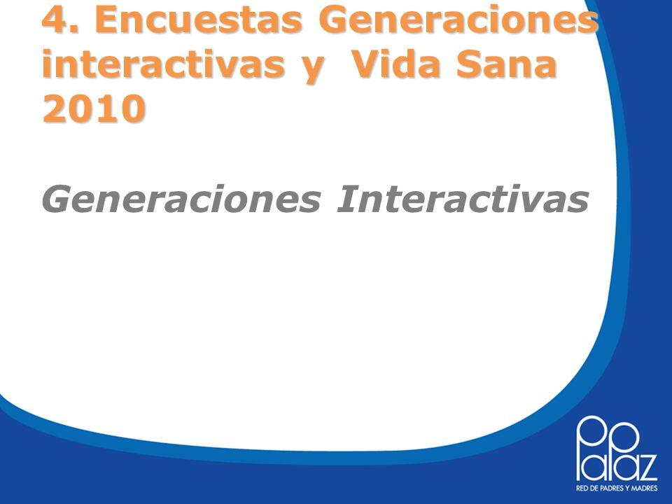 4. Encuestas Generaciones interactivas y Vida Sana 2010