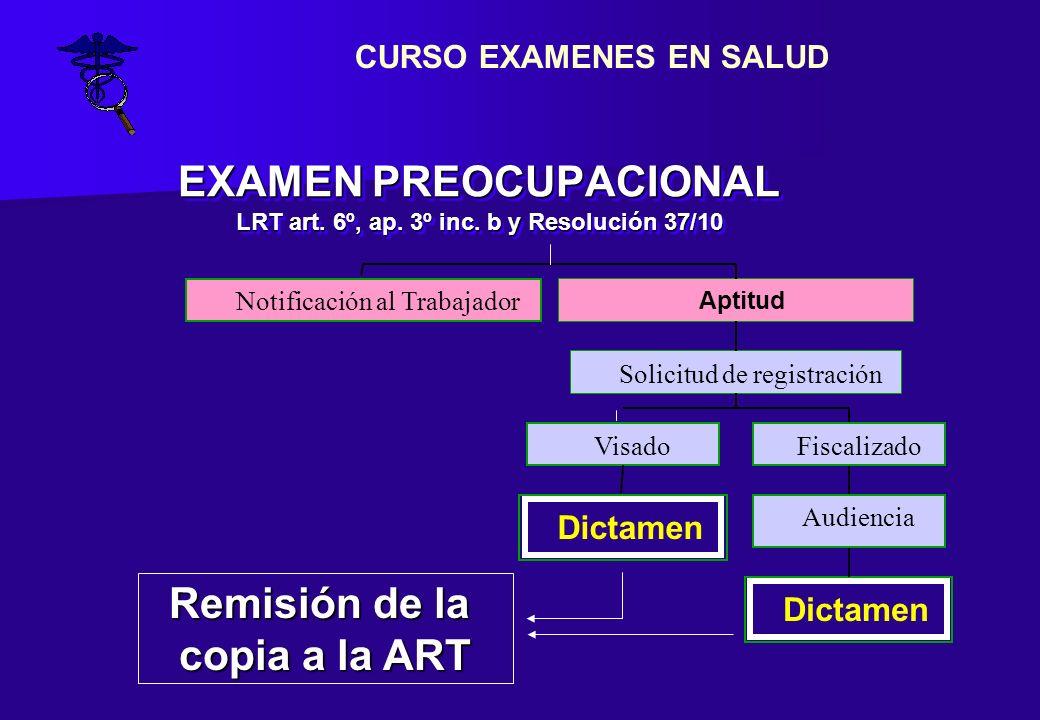 EXAMEN PREOCUPACIONAL LRT art. 6º, ap. 3º inc. b y Resolución 37/10