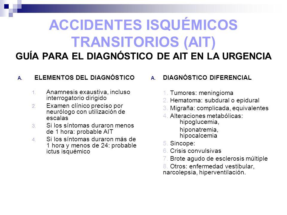 ACCIDENTES ISQUÉMICOS TRANSITORIOS (AIT) GUÍA PARA EL DIAGNÓSTICO DE AIT EN LA URGENCIA