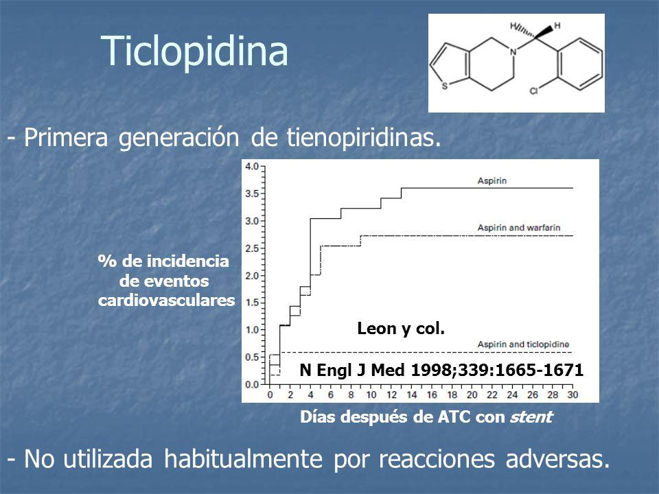 Ticlopidina - Primera generación de tienopiridinas.