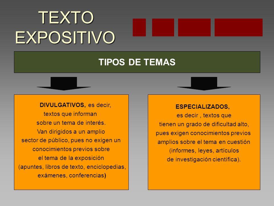 TEXTO EXPOSITIVO TIPOS DE TEMAS DIVULGATIVOS, es decir,