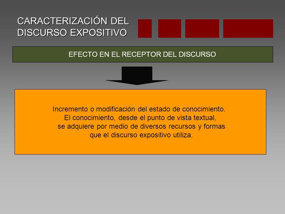 CARACTERIZACIÓN DEL DISCURSO EXPOSITIVO