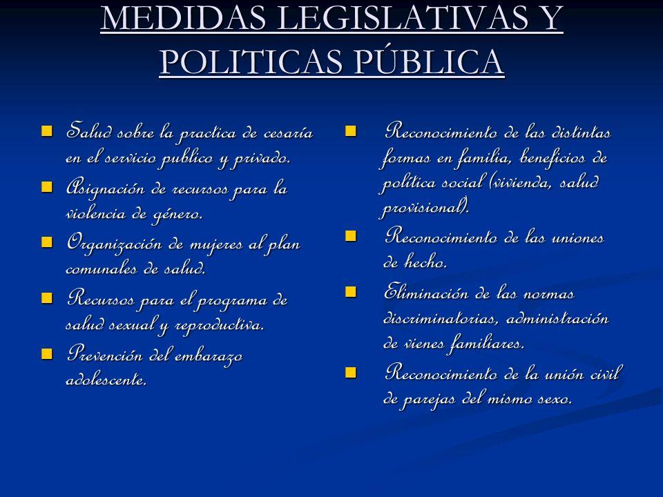 MEDIDAS LEGISLATIVAS Y POLITICAS PÚBLICA