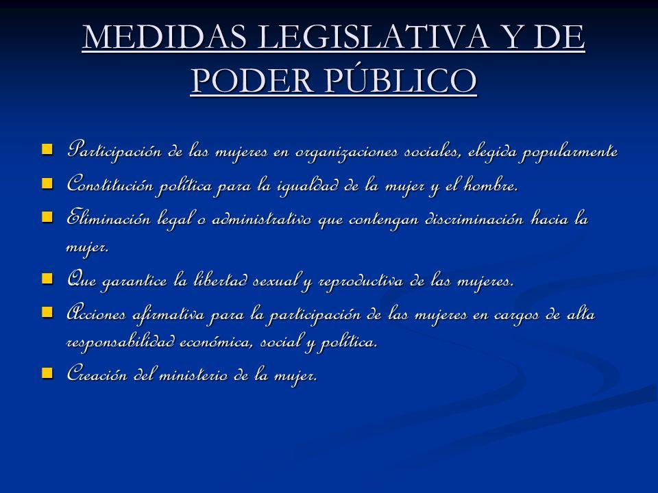MEDIDAS LEGISLATIVA Y DE PODER PÚBLICO
