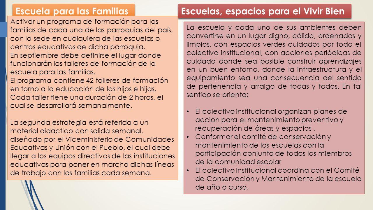 Socializaci n de las orientaciones pedag gicas a o escolar for Curso mantenimiento de piscinas comunidad valenciana