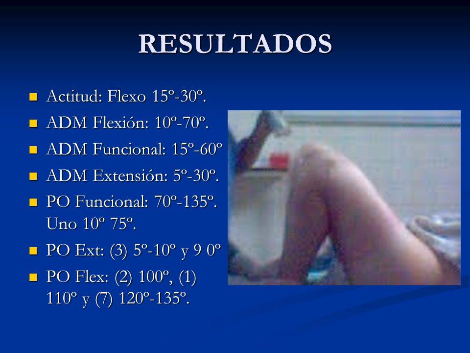 RESULTADOS Actitud: Flexo 15º-30º. ADM Flexión: 10º-70º.