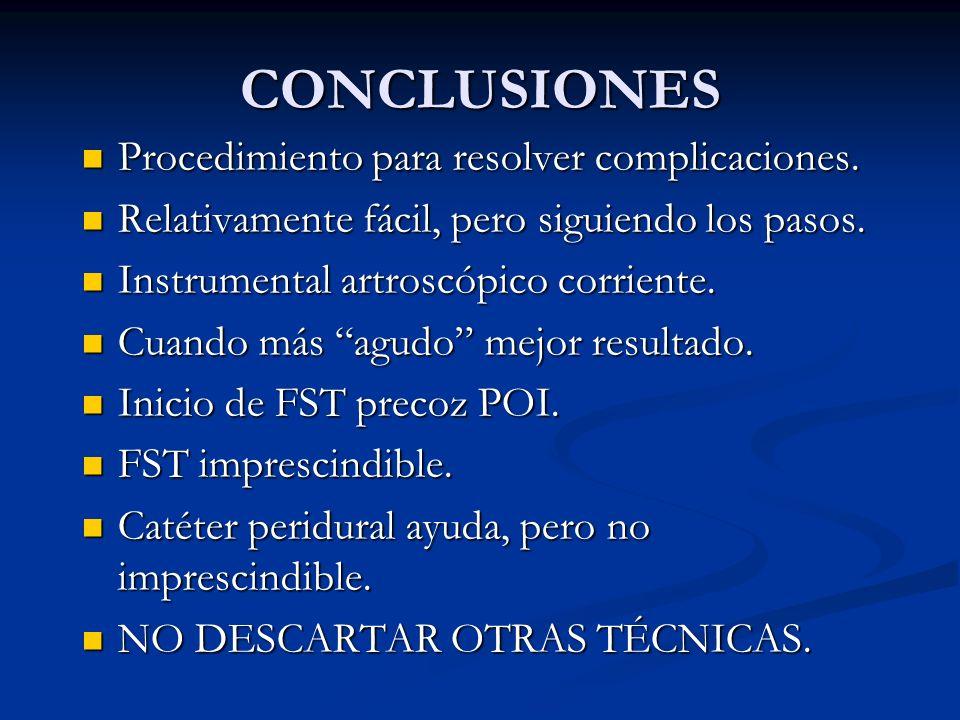 CONCLUSIONES Procedimiento para resolver complicaciones.