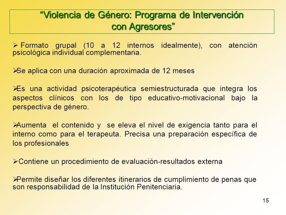 Violencia de Género: Programa de Intervención