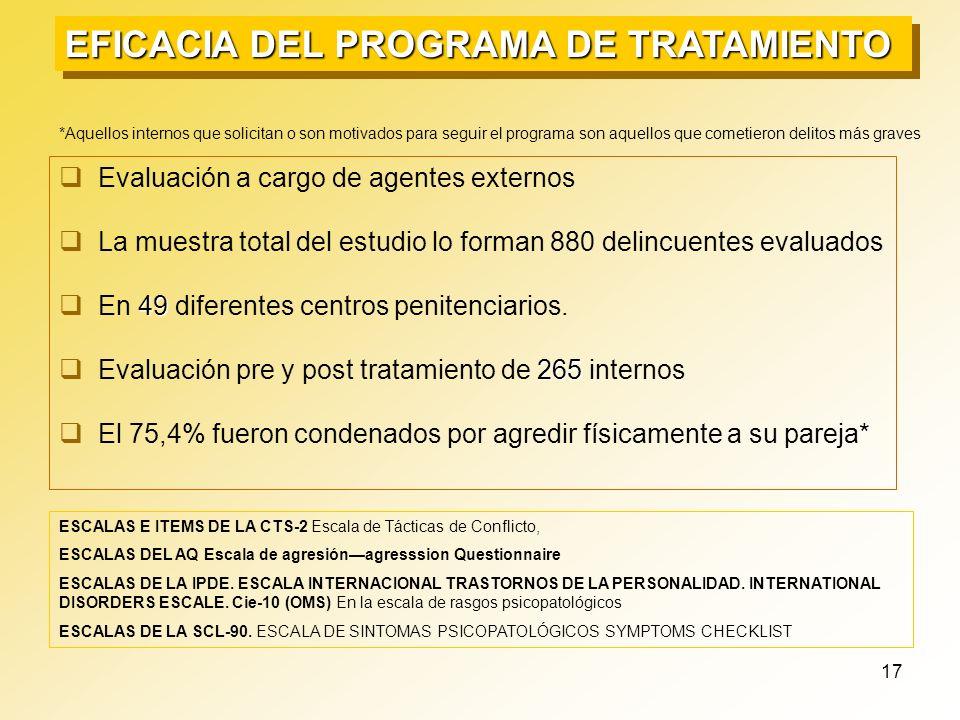 EFICACIA DEL PROGRAMA DE TRATAMIENTO