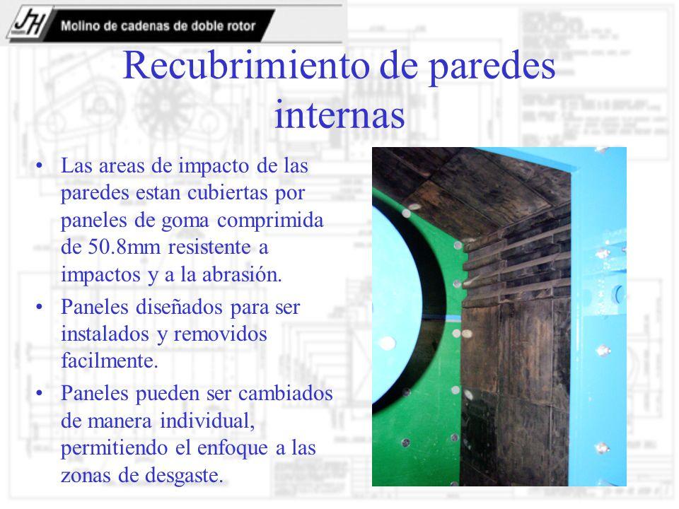 Molino de cadenas de doble rotor ppt descargar - Recubrimientos para paredes ...