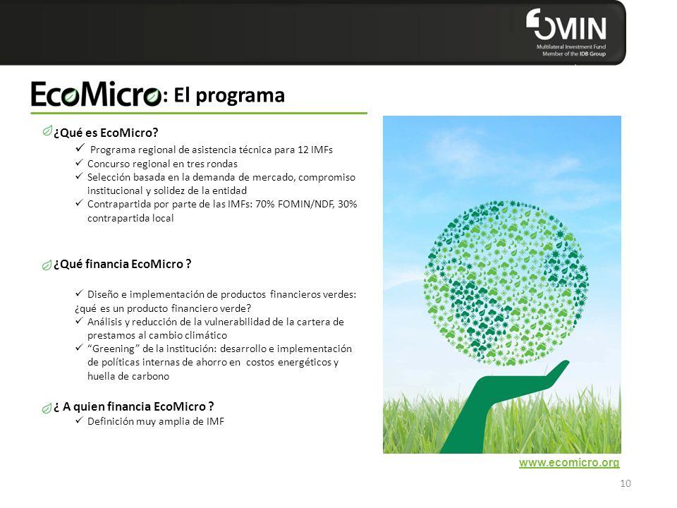 : El programa ¿Qué es EcoMicro