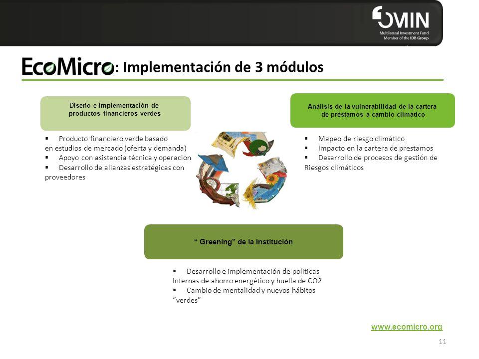 : Implementación de 3 módulos