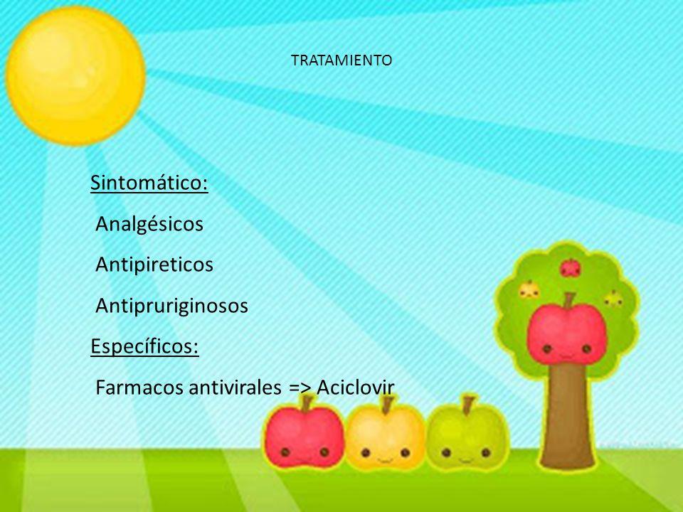 Farmacos antivirales => Aciclovir