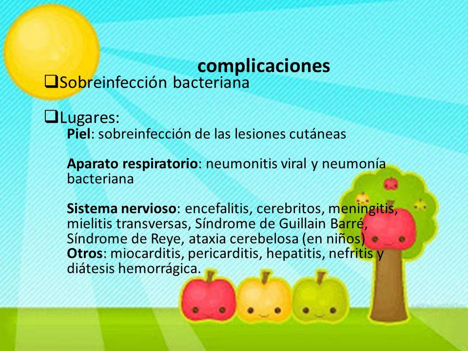 complicaciones Sobreinfección bacteriana Lugares: